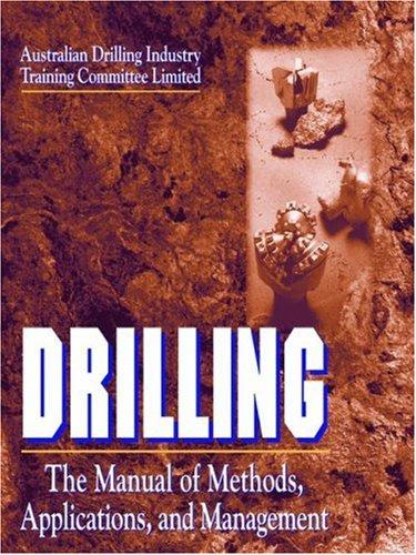 Drilling by