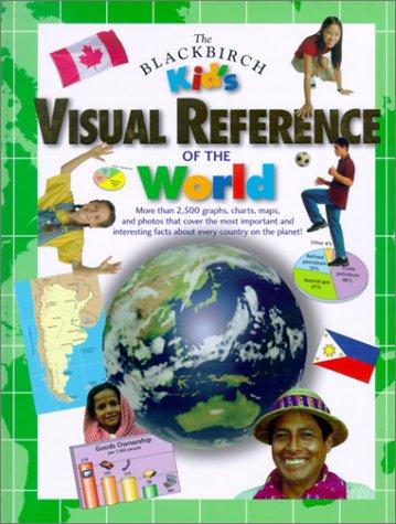 The Blackbirch kid's visual reference of the world by